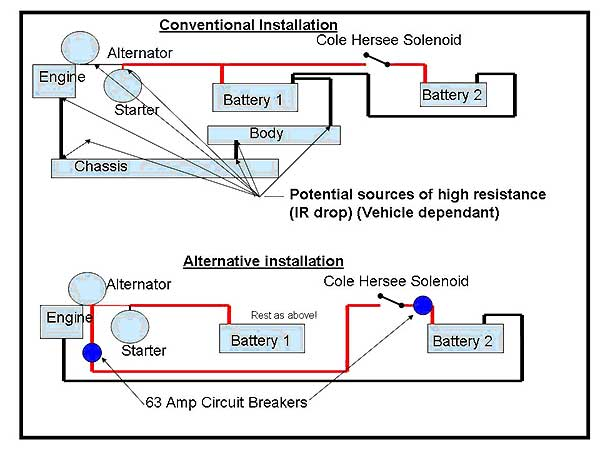 4x4 dual battery wiring diagram truck dual battery wiring diagram