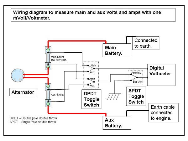Wiring Diagram For Dual Battery System: Dual Battery system installation for 4x4,Design
